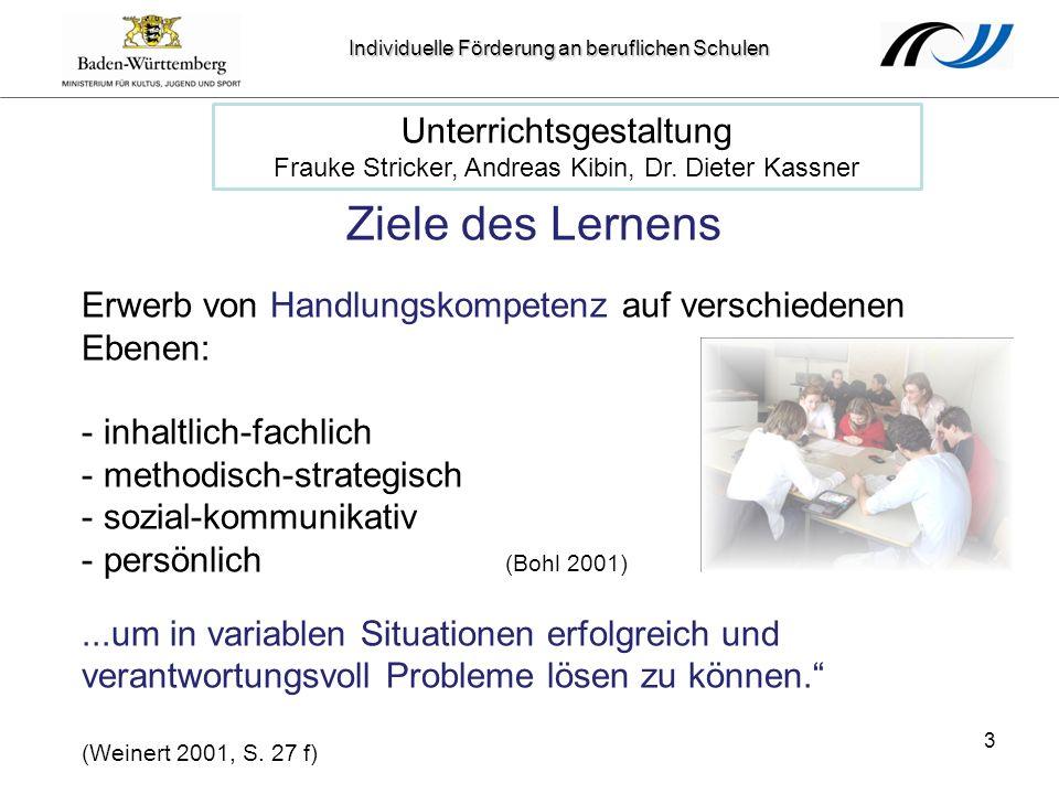 Individuelle Förderung an beruflichen Schulen Ziele des Lernens Erwerb von Handlungskompetenz auf verschiedenen Ebenen: - inhaltlich-fachlich - method