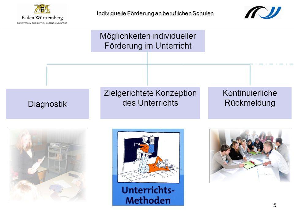 Individuelle Förderung an beruflichen Schulen Möglichkeiten individueller Förderung im Unterricht Diagnostik Zielgerichtete Konzeption des Unterrichts