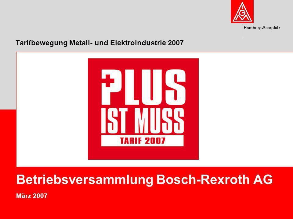 Homburg-Saarpfalz Tarifbewegung Metall- und Elektroindustrie 2007 Betriebsversammlung Bosch-Rexroth AG März 2007
