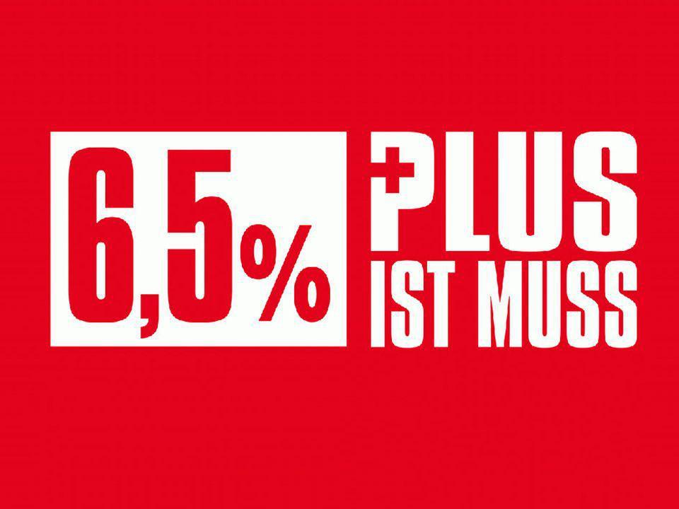 Homburg-Saarpfalz 3 Tarifrunde Metall- und Elektroindustrie 2007 – Forderung: 6,5 Prozent. Plus ist Muss 6,5 Prozent – Plus ist Muss
