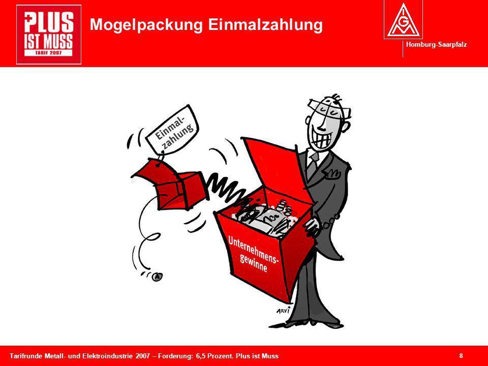 Homburg-Saarpfalz 8 Tarifrunde Metall- und Elektroindustrie 2007 – Forderung: 6,5 Prozent. Plus ist Muss Mogelpackung Einmalzahlung