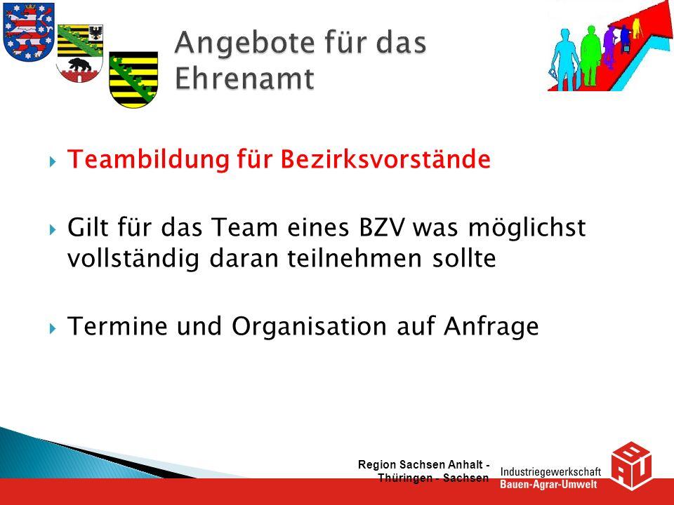 Teambildung für Bezirksvorstände Gilt für das Team eines BZV was möglichst vollständig daran teilnehmen sollte Termine und Organisation auf Anfrage Re