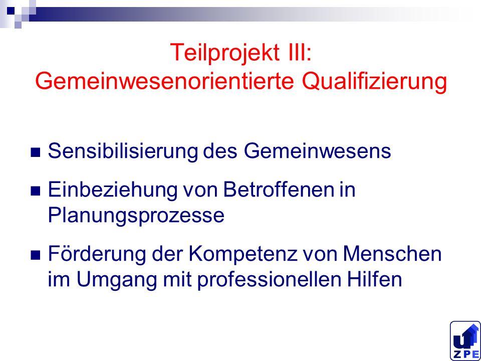 Teilprojekt III: Gemeinwesenorientierte Qualifizierung Sensibilisierung des Gemeinwesens Einbeziehung von Betroffenen in Planungsprozesse Förderung de