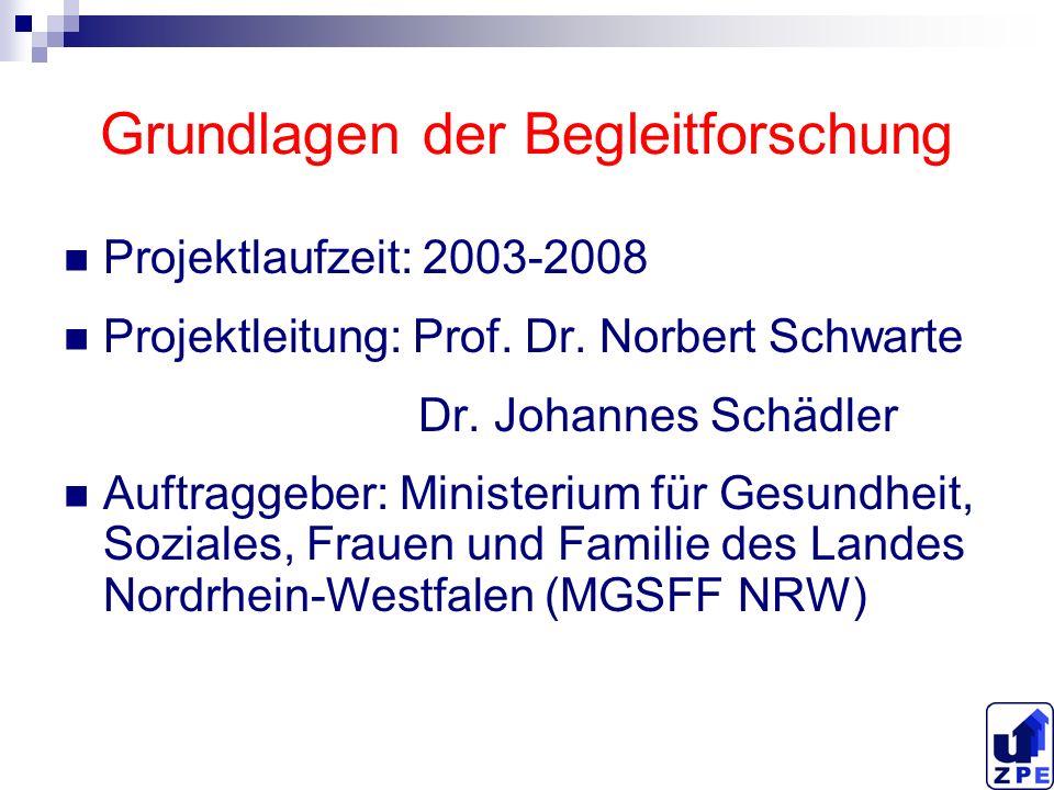 Grundlagen der Begleitforschung Projektlaufzeit: 2003-2008 Projektleitung: Prof. Dr. Norbert Schwarte Dr. Johannes Schädler Auftraggeber: Ministerium