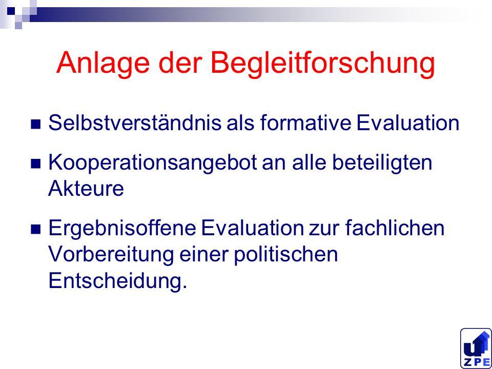 Anlage der Begleitforschung Selbstverständnis als formative Evaluation Kooperationsangebot an alle beteiligten Akteure Ergebnisoffene Evaluation zur f