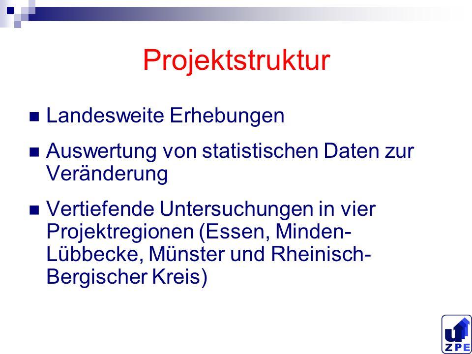 Projektstruktur Landesweite Erhebungen Auswertung von statistischen Daten zur Veränderung Vertiefende Untersuchungen in vier Projektregionen (Essen, M