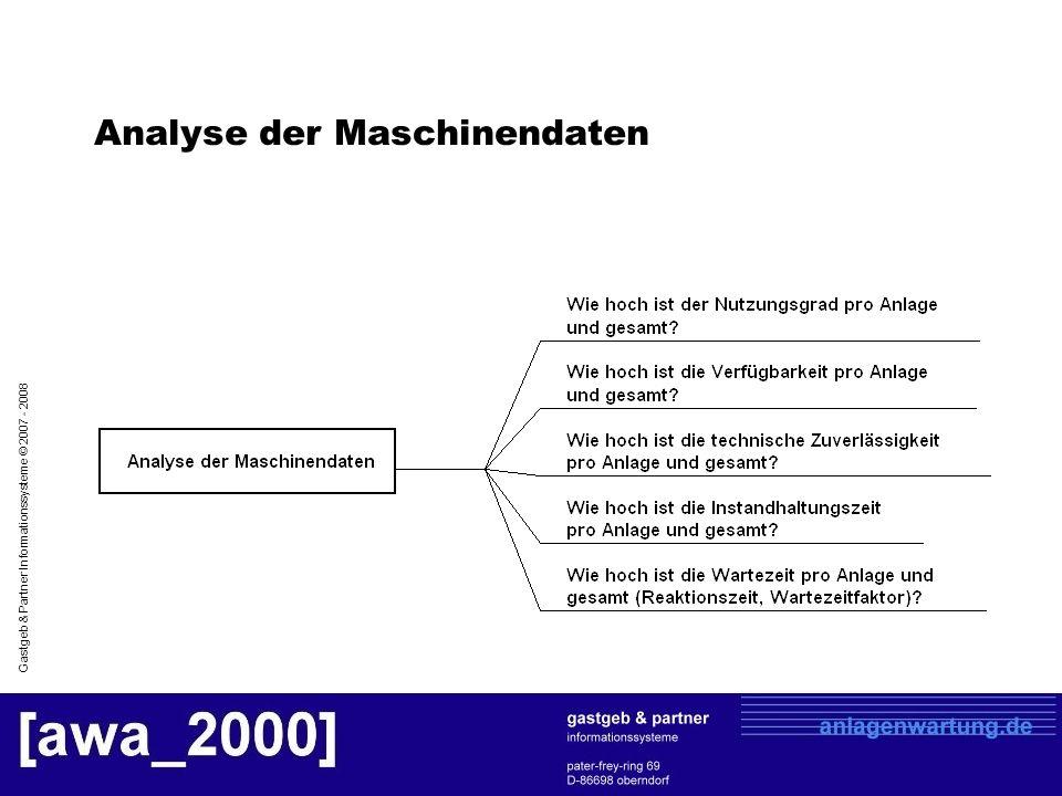 Gastgeb & Partner Informationssysteme © 2007 - 2008 Analyse der Maschinendaten
