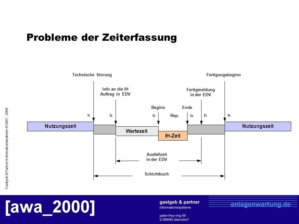 Gastgeb & Partner Informationssysteme © 2007 - 2008 Probleme der Zeiterfassung Nutzungszeit Wartezeit IH-Zeit Nutzungszeit Schichtbuch Ausfallzeit in