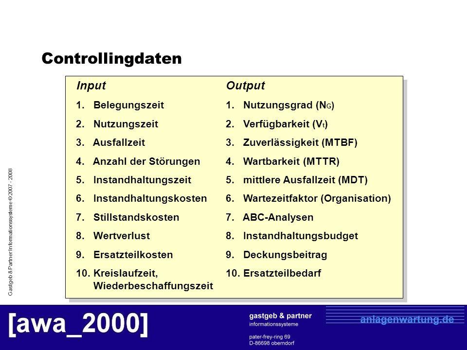 Gastgeb & Partner Informationssysteme © 2007 - 2008 Controllingdaten InputOutput 1. Belegungszeit1. Nutzungsgrad (N G ) 2. Nutzungszeit2. Verfügbarkei
