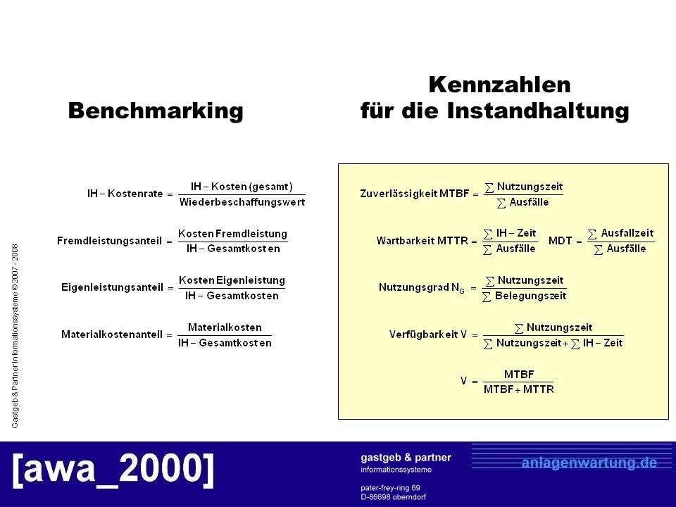 Gastgeb & Partner Informationssysteme © 2007 - 2008 Kennzahlen Benchmarking für die Instandhaltung