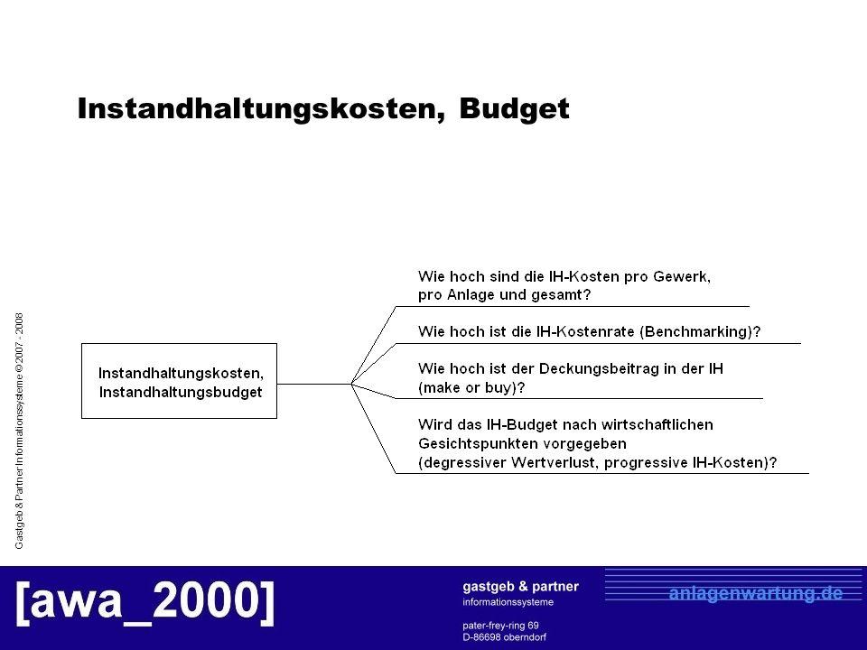 Gastgeb & Partner Informationssysteme © 2007 - 2008 Instandhaltungskosten, Budget