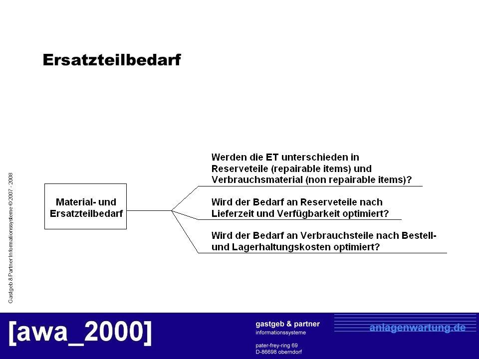 Gastgeb & Partner Informationssysteme © 2007 - 2008 Ersatzteilbedarf
