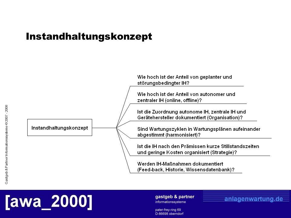 Gastgeb & Partner Informationssysteme © 2007 - 2008 Checkliste (nach Word kopieren)