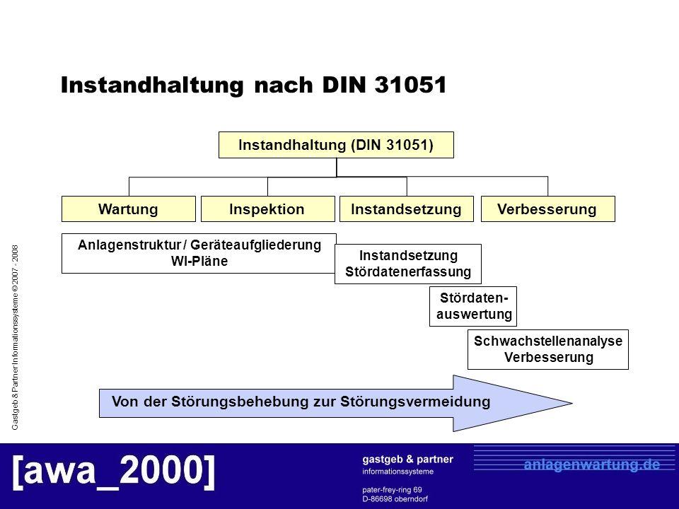 Gastgeb & Partner Informationssysteme © 2007 - 2008 Instandhaltung nach DIN 31051 Instandhaltung (DIN 31051) WartungInspektionInstandsetzungVerbesseru