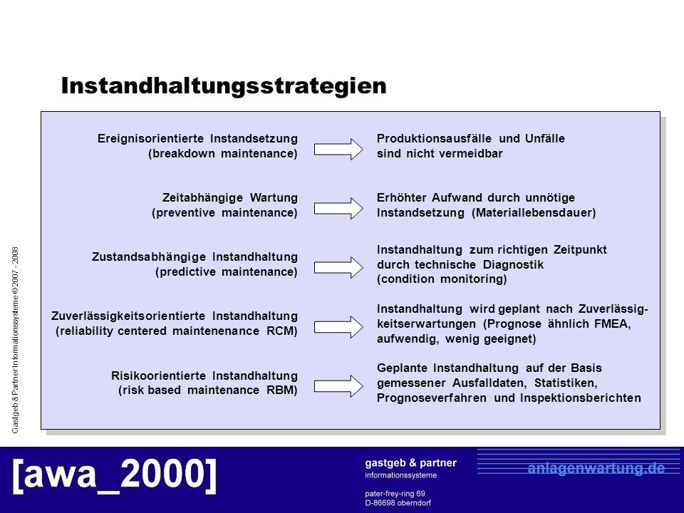 Gastgeb & Partner Informationssysteme © 2007 - 2008 Instandhaltungsstrategien Ereignisorientierte Instandsetzung (breakdown maintenance) Zeitabhängige