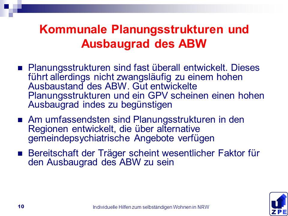 Individuelle Hilfen zum selbständigen Wohnen in NRW 10 Kommunale Planungsstrukturen und Ausbaugrad des ABW Planungsstrukturen sind fast überall entwickelt.