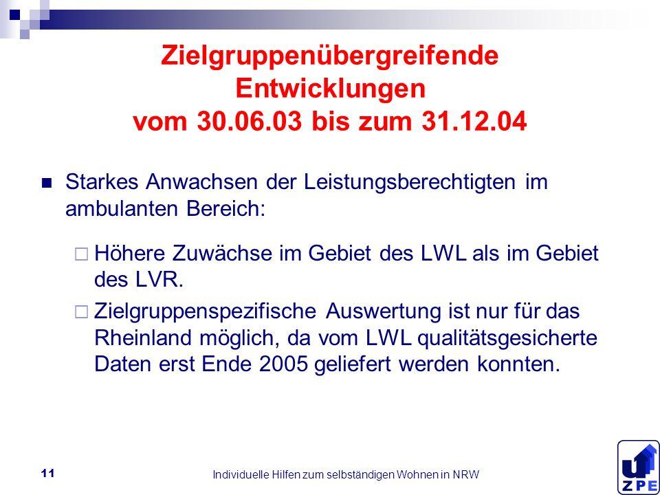 Individuelle Hilfen zum selbständigen Wohnen in NRW 11 Zielgruppenübergreifende Entwicklungen vom 30.06.03 bis zum 31.12.04 Starkes Anwachsen der Leistungsberechtigten im ambulanten Bereich: Höhere Zuwächse im Gebiet des LWL als im Gebiet des LVR.