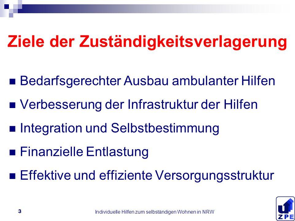 Individuelle Hilfen zum selbständigen Wohnen in NRW 3 Ziele der Zuständigkeitsverlagerung Bedarfsgerechter Ausbau ambulanter Hilfen Verbesserung der Infrastruktur der Hilfen Integration und Selbstbestimmung Finanzielle Entlastung Effektive und effiziente Versorgungsstruktur