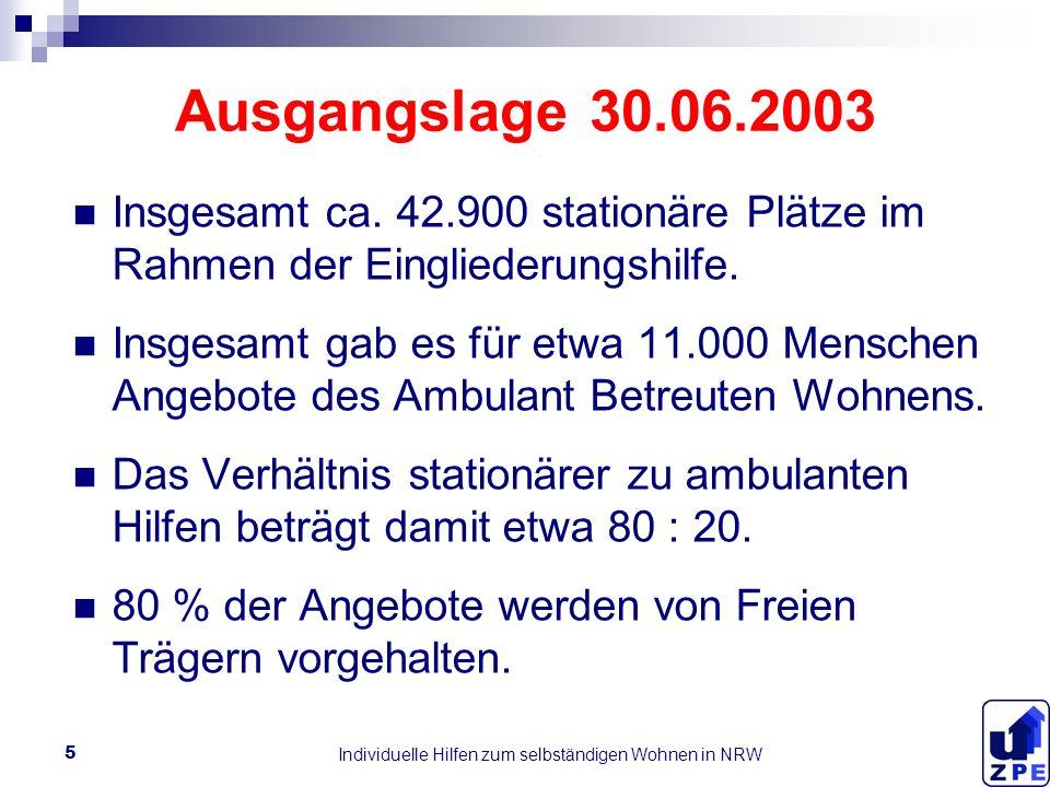 Individuelle Hilfen zum selbständigen Wohnen in NRW 5 Ausgangslage 30.06.2003 Insgesamt ca.
