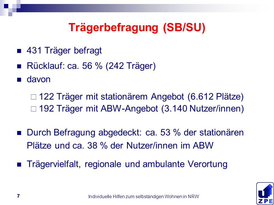 Individuelle Hilfen zum selbständigen Wohnen in NRW 7 Trägerbefragung (SB/SU) 431 Träger befragt Rücklauf: ca.