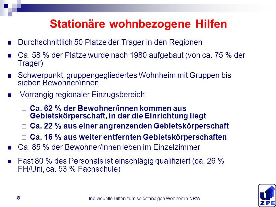 Individuelle Hilfen zum selbständigen Wohnen in NRW 8 Stationäre wohnbezogene Hilfen Durchschnittlich 50 Plätze der Träger in den Regionen Ca.