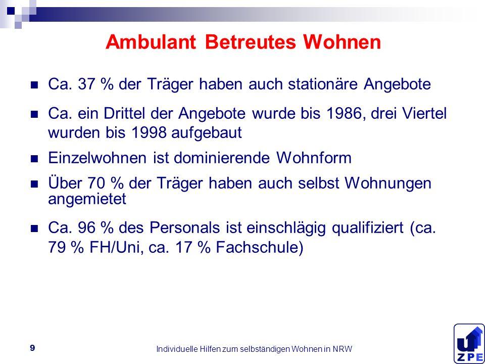 Individuelle Hilfen zum selbständigen Wohnen in NRW 9 Ambulant Betreutes Wohnen Ca.
