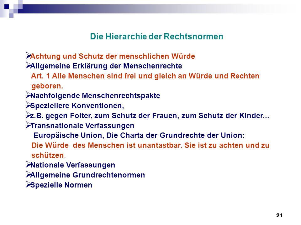 21 Die Hierarchie der Rechtsnormen Achtung und Schutz der menschlichen Würde Allgemeine Erklärung der Menschenrechte Art. 1 Alle Menschen sind frei un