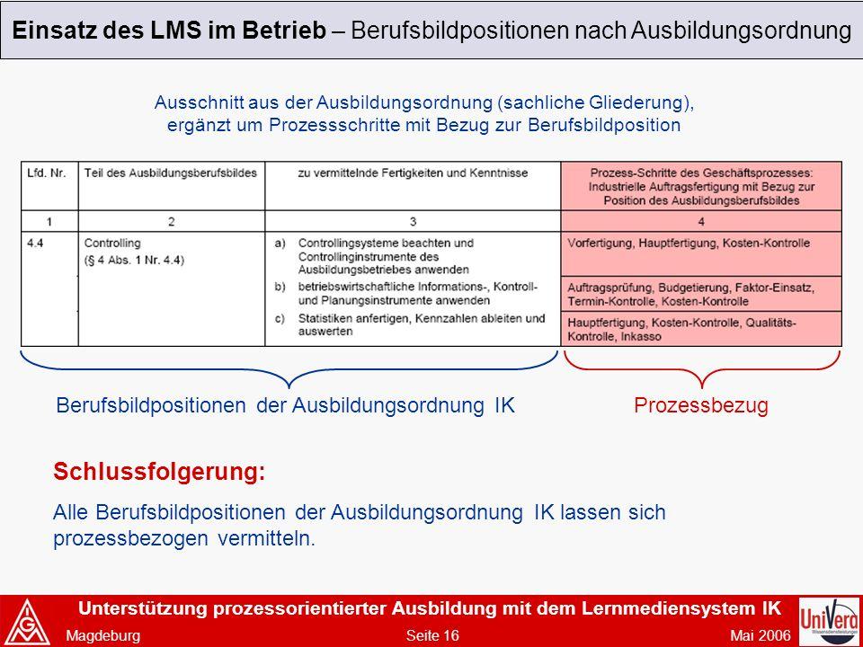 Unterstützung prozessorientierter Ausbildung mit dem Lernmediensystem IK Magdeburg Seite 16 Mai 2006 Einsatz des LMS im Betrieb – Berufsbildpositionen nach Ausbildungsordnung Berufsbildpositionen der Ausbildungsordnung IKProzessbezug Schlussfolgerung: Alle Berufsbildpositionen der Ausbildungsordnung IK lassen sich prozessbezogen vermitteln.