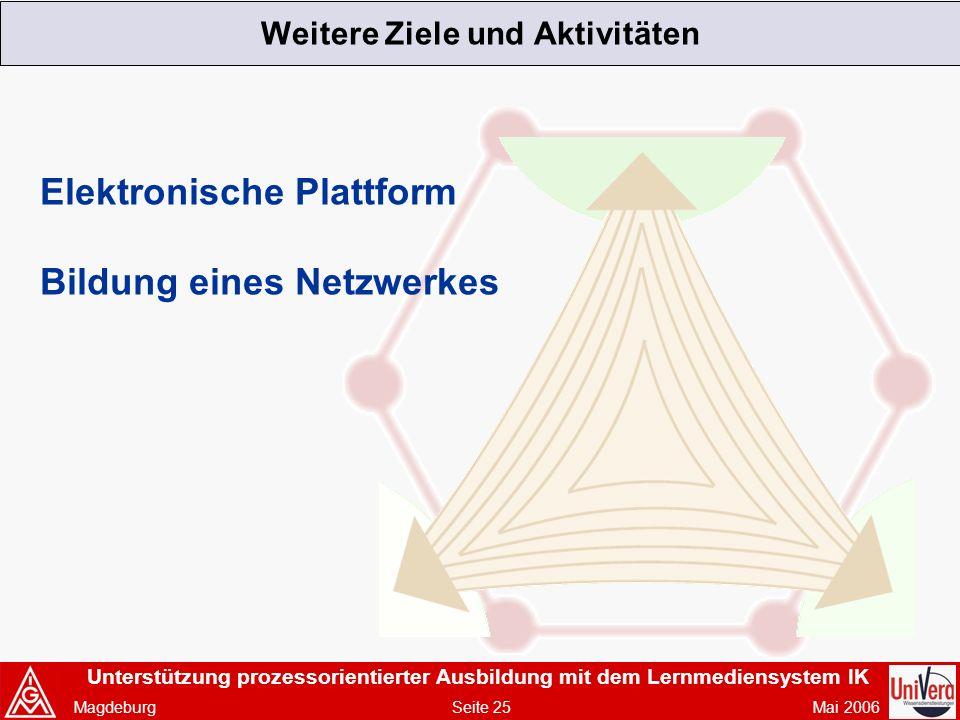 Unterstützung prozessorientierter Ausbildung mit dem Lernmediensystem IK Magdeburg Seite 25 Mai 2006 Weitere Ziele und Aktivitäten Elektronische Plattform Bildung eines Netzwerkes