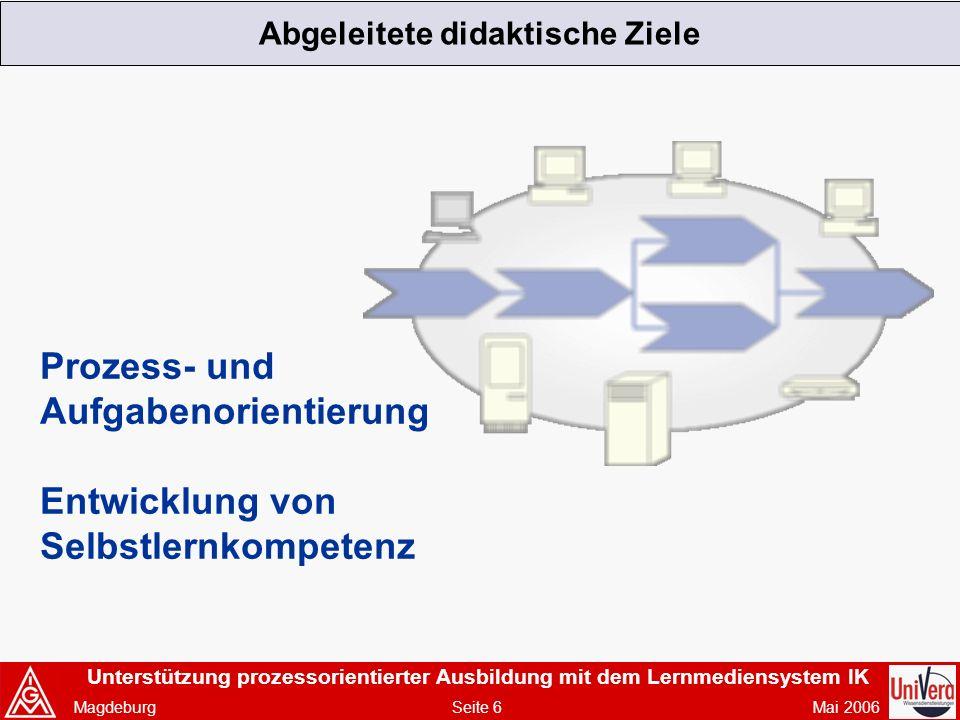 Unterstützung prozessorientierter Ausbildung mit dem Lernmediensystem IK Magdeburg Seite 6 Mai 2006 Abgeleitete didaktische Ziele Prozess- und Aufgabenorientierung Entwicklung von Selbstlernkompetenz
