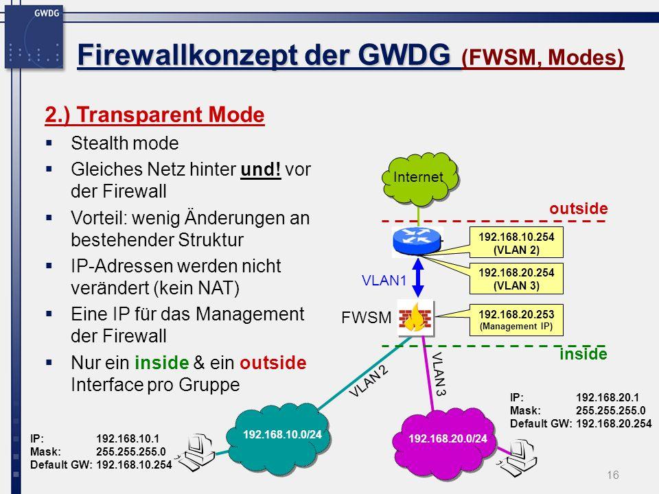 16 Firewallkonzept der GWDG Firewallkonzept der GWDG (FWSM, Modes) 2.) Transparent Mode Stealth mode Gleiches Netz hinter und.