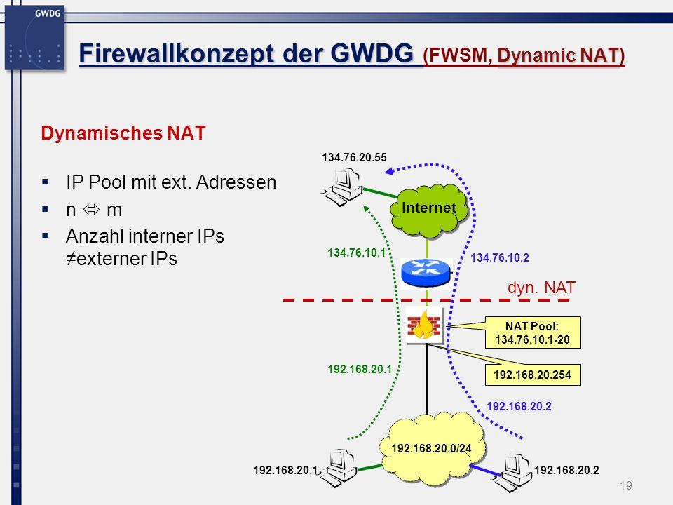 19 Firewallkonzept der GWDG Dynamic NAT Firewallkonzept der GWDG (FWSM, Dynamic NAT) Dynamisches NAT IP Pool mit ext. Adressen n m Anzahl interner IPs