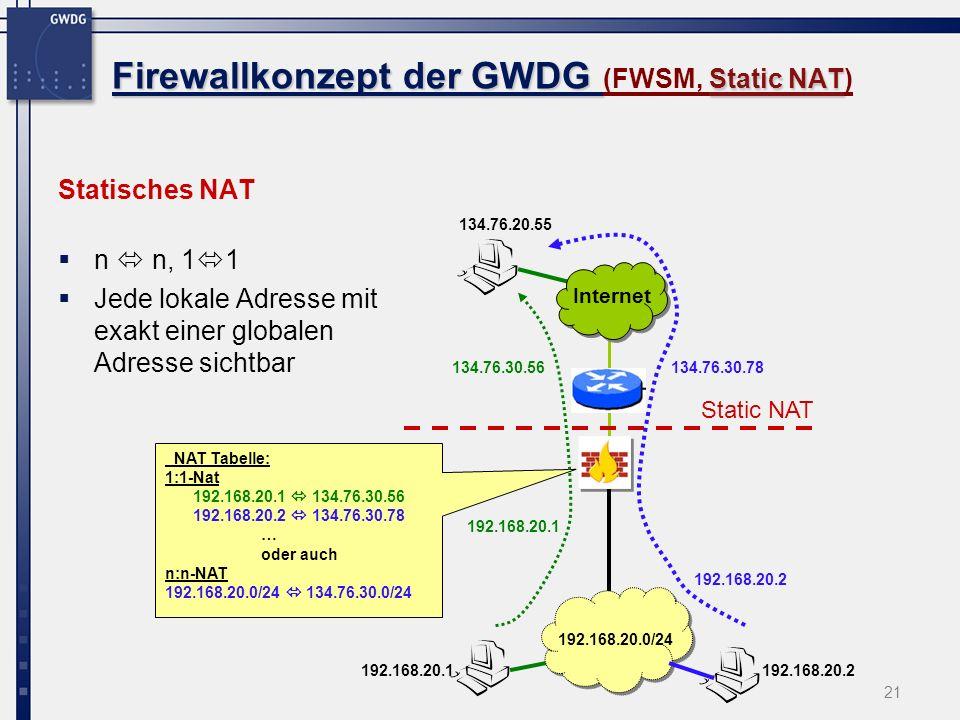 21 Firewallkonzept der GWDG Static NAT Firewallkonzept der GWDG (FWSM, Static NAT) Statisches NAT n n, 1 1 Jede lokale Adresse mit exakt einer globalen Adresse sichtbar Internet 192.168.20.1 192.168.20.0/24 NAT Tabelle: 1:1-Nat 192.168.20.1 134.76.30.56 192.168.20.2 134.76.30.78 … oder auch n:n-NAT 192.168.20.0/24 134.76.30.0/24 192.168.20.2 Static NAT 134.76.20.55 192.168.20.1 134.76.30.56134.76.30.78 192.168.20.2