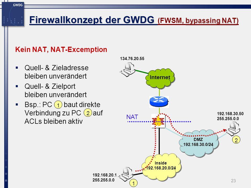 23 Firewallkonzept der GWDG bypassing NAT Firewallkonzept der GWDG (FWSM, bypassing NAT) Kein NAT, NAT-Excemption Quell- & Zieladresse bleiben unverändert Quell- & Zielport bleiben unverändert Bsp.: PC baut direkte Verbindung zu PC auf ACLs bleiben aktiv Internet 192.168.20.1 255.255.0.0 Inside 192.168.20.0/24 192.168.30.50 255.255.0.0 134.76.20.55 DMZ 192.168.30.0/24 1 1 2 2 NAT
