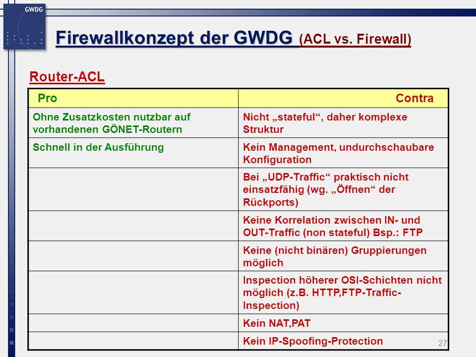27 Firewallkonzept der GWDG Firewallkonzept der GWDG (ACL vs. Firewall) Router-ACL ProContra Ohne Zusatzkosten nutzbar auf vorhandenen GÖNET-Routern N
