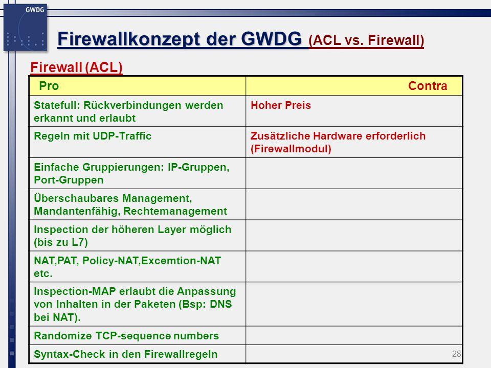 28 Firewallkonzept der GWDG Firewallkonzept der GWDG (ACL vs. Firewall) Firewall (ACL) ProContra Statefull: Rückverbindungen werden erkannt und erlaub