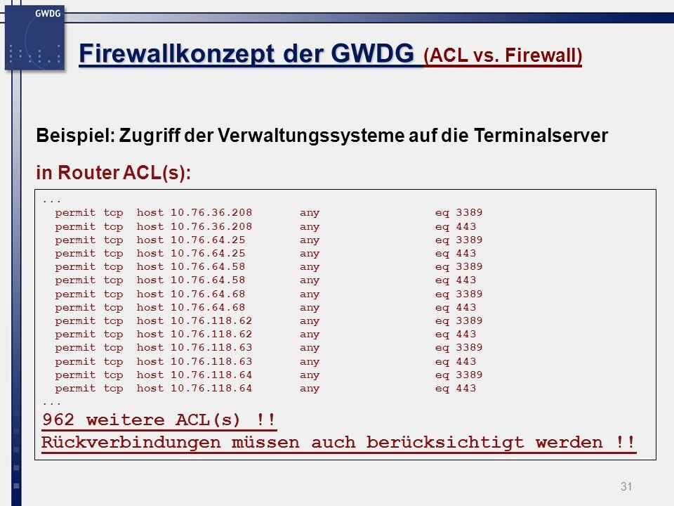 31 Firewallkonzept der GWDG Firewallkonzept der GWDG (ACL vs.