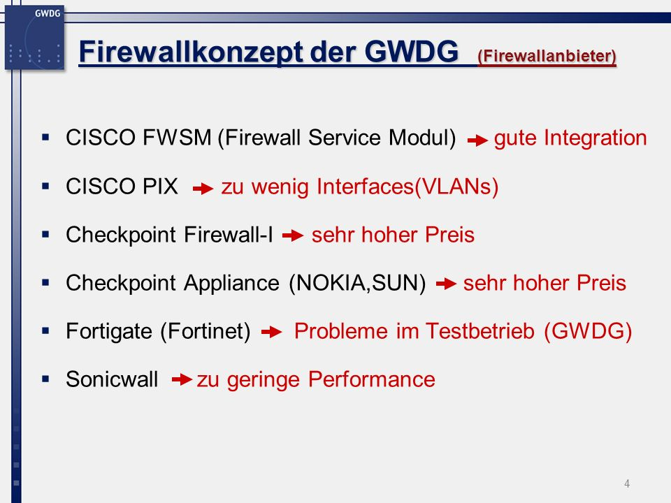 4 Firewallkonzept der GWDG (Firewallanbieter) CISCO FWSM (Firewall Service Modul) gute Integration CISCO PIX zu wenig Interfaces(VLANs) Checkpoint Firewall-I sehr hoher Preis Checkpoint Appliance (NOKIA,SUN) sehr hoher Preis Fortigate (Fortinet) Probleme im Testbetrieb (GWDG) Sonicwall zu geringe Performance