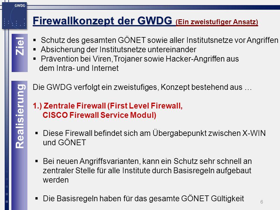 7 Firewallkonzept der GWDG Firewallkonzept der GWDG (Ein zweistufiger Ansatz) Die dezentralen Firewalls befinden sich an den entscheidenden vier Knotenpunkten des GÖNET Diese sind als Zusatzmodule direkt in die GÖNET-Router integriert Die Module werden an strategisch wichtigen Orten eingesetzt Vorhandene Infrastruktur der Router (redundante Anbindung, redundante Netzteile, USV) ist gleichzeitig für die Firewalls nutzbar Institutseigene Firewall ist nicht mehr erforderlich 2.) Dezentrale Firewalls (Second Level Firewall, CISCO Firewall Service Modul) Realisierung