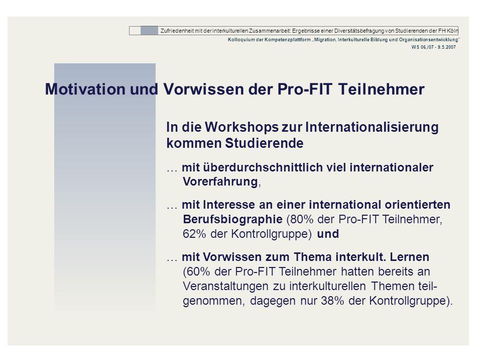 Zufriedenheit mit der interkulturellen Zusammenarbeit: Ergebnisse einer Diversitätsbefragung von Studierenden der FH Köln Kolloquium der Kompetenzplattform Migration, Interkulturelle Bildung und Organisationsentwicklung WS 06,/07 - 9.5.2007 Studienzufriedenheit der Pro-FIT Teilnehmer In die Workshops zur Internationalisierung kommen Studierende … die mit ihrem Studium zufriedener sind als die Kontrollgruppe (signifikant auf 90%-Niveau) und … die deutlich zufriedener mit der Zusammen- arbeit mit Dozenten der Hochschule sind als die Kontrollgruppe (signifikant auf 99%-Niveau).