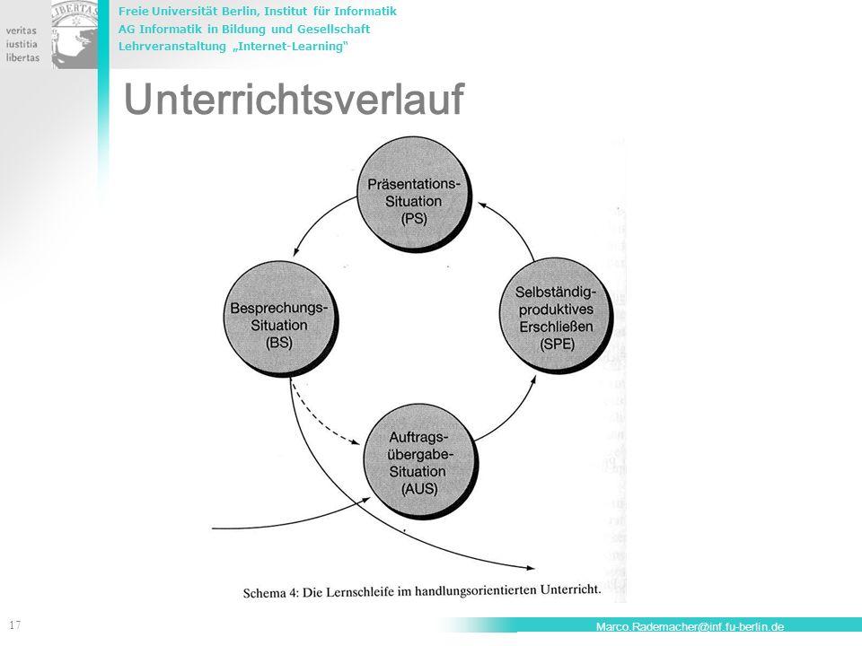 Freie Universität Berlin, Institut für Informatik AG Informatik in Bildung und Gesellschaft Lehrveranstaltung Internet-Learning 17 Marco.Rademacher@in
