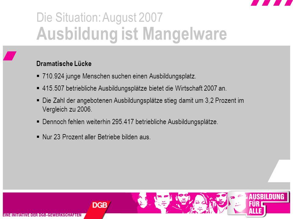 AUSBILDUNG FÜR ALLE Die Initiative 2007