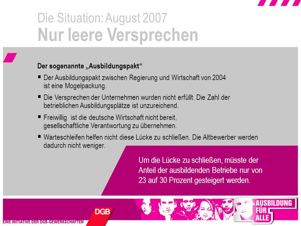 Die Situation: August 2007 Nur leere Versprechen Der sogenannte Ausbildungspakt Der Ausbildungspakt zwischen Regierung und Wirtschaft von 2004 ist eine Mogelpackung.