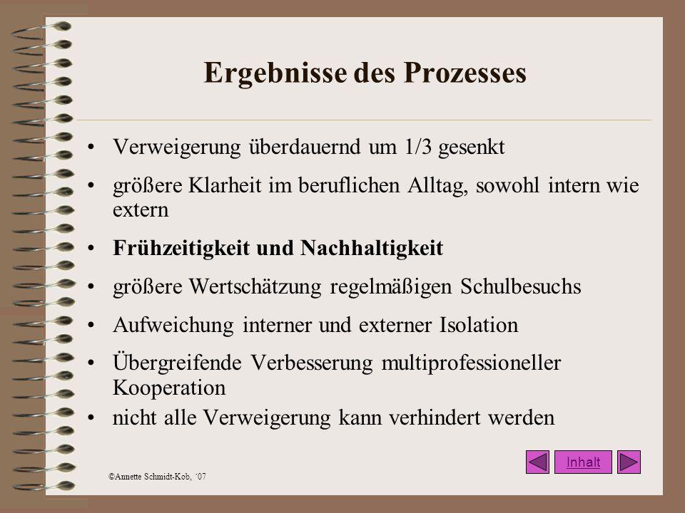 ©Annette Schmidt-Kob, ´07 Ergebnisse des Prozesses Verweigerung überdauernd um 1/3 gesenkt größere Klarheit im beruflichen Alltag, sowohl intern wie e