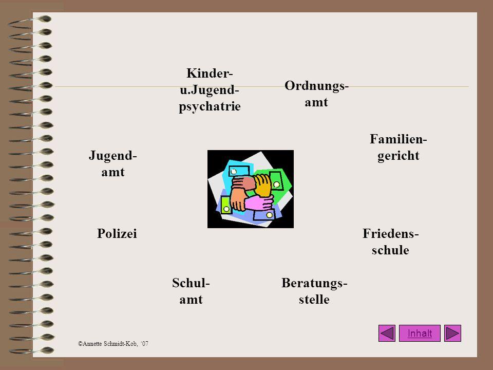 ©Annette Schmidt-Kob, ´07 Jugend- amt Polizei Schul- amt Kinder- u.Jugend- psychatrie Beratungs- stelle Ordnungs- amt Friedens- schule Familien- geric
