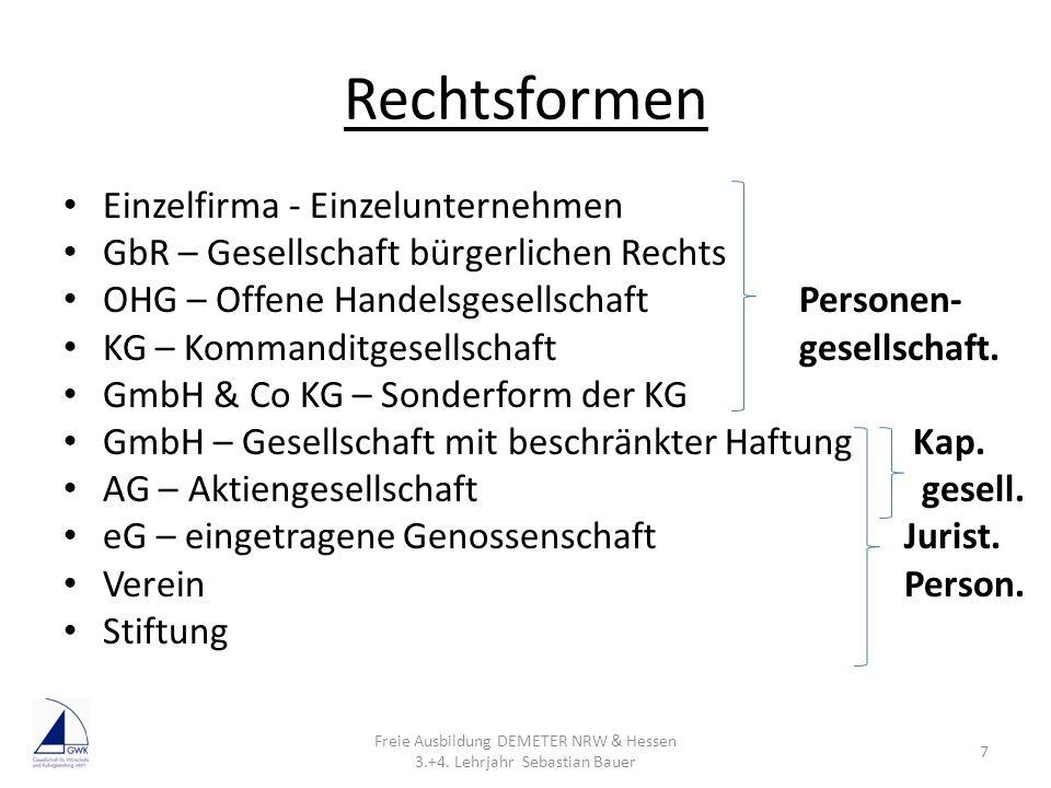 Rechtsformen Einzelfirma - Einzelunternehmen GbR – Gesellschaft bürgerlichen Rechts OHG – Offene HandelsgesellschaftPersonen- KG – Kommanditgesellscha