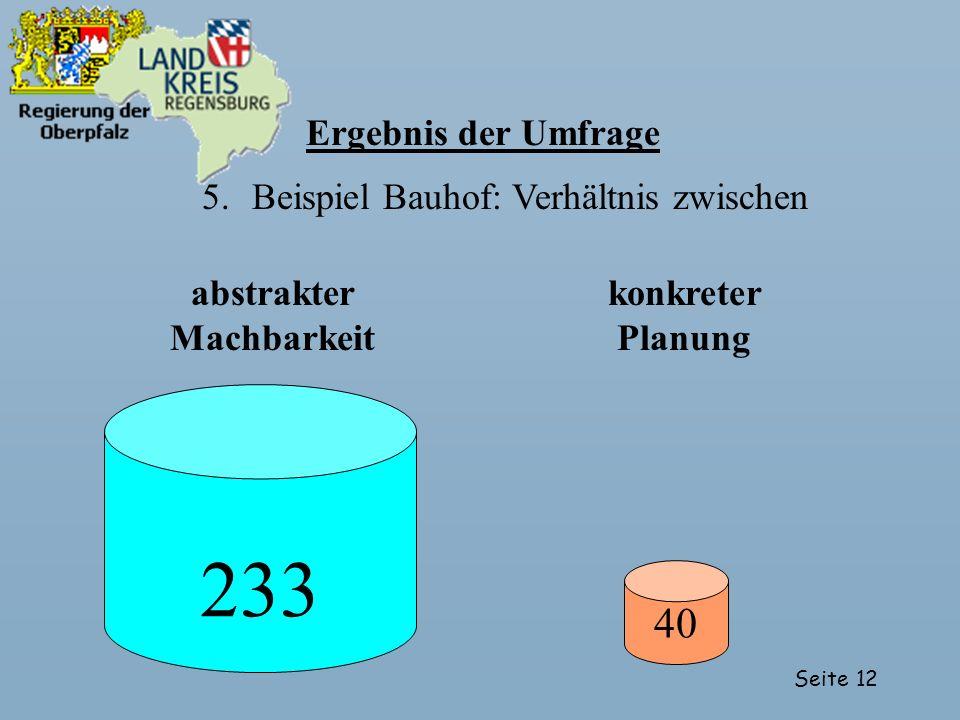 Seite 12 Ergebnis der Umfrage 5.Beispiel Bauhof: Verhältnis zwischen 233 40 abstrakter Machbarkeit konkreter Planung