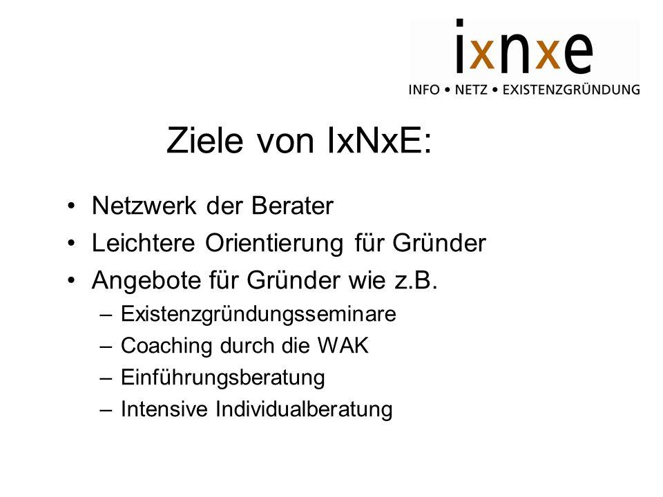 Ziele von IxNxE: Netzwerk der Berater Leichtere Orientierung für Gründer Angebote für Gründer wie z.B. –Existenzgründungsseminare –Coaching durch die