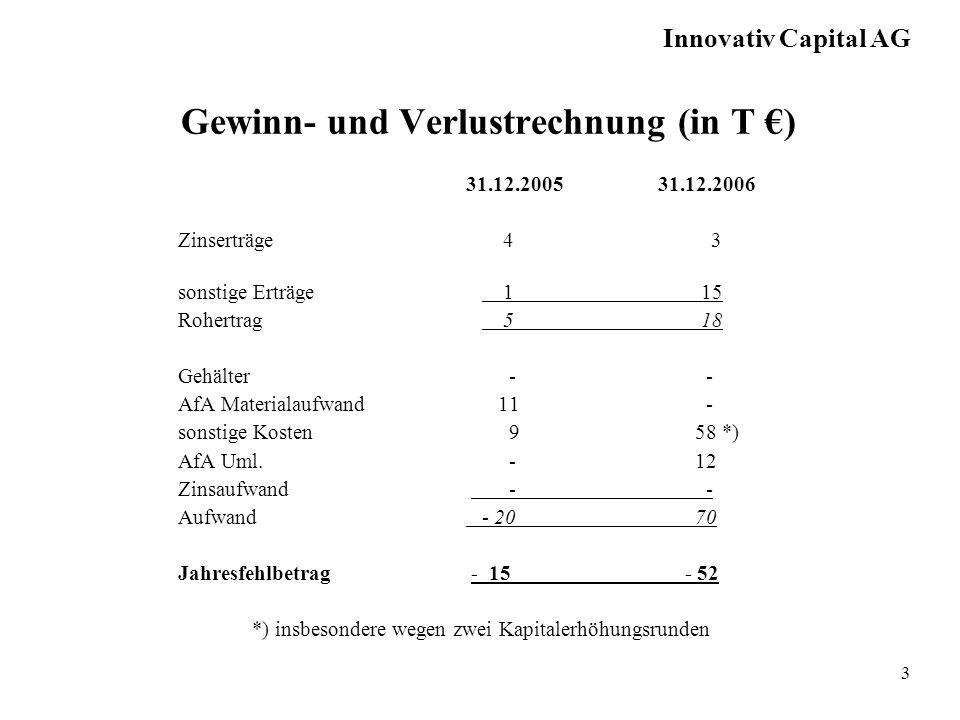 Innovativ Capital AG 3 Gewinn- und Verlustrechnung (in T ) 31.12.2005 31.12.2006 Zinserträge 4 3 sonstige Erträge 1 15 Rohertrag 5 18 Gehälter - - AfA Materialaufwand 11 - sonstige Kosten 9 58 *) AfA Uml.