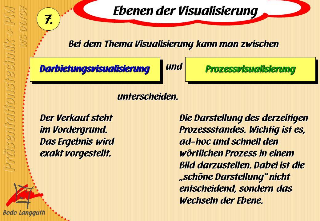 Bodo Langguth 7. Darbietungsvisualisierung Prozessvisualisierung Ebenen der Visualisierung Bei dem Thema Visualisierung kann man zwischen und untersch